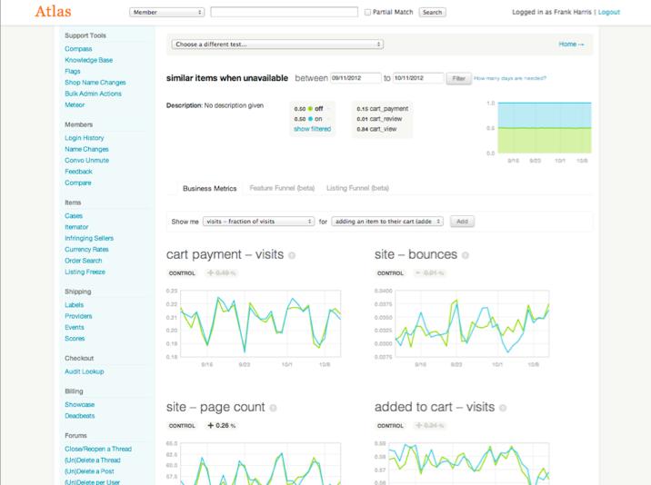 Etsy'ss A/B testing tool, Atlas