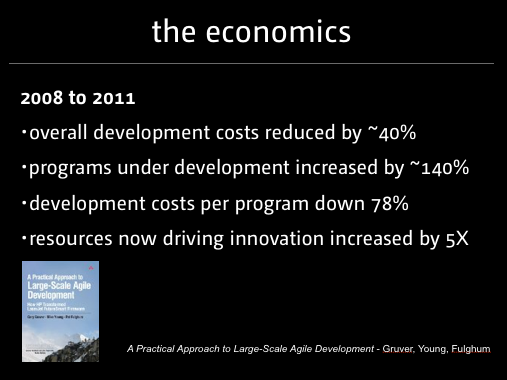 Economics of continuous delivery